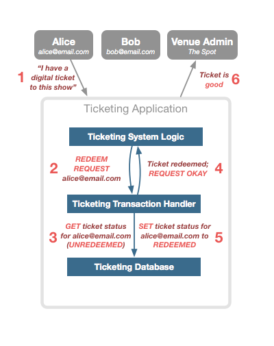 ticketing2.png