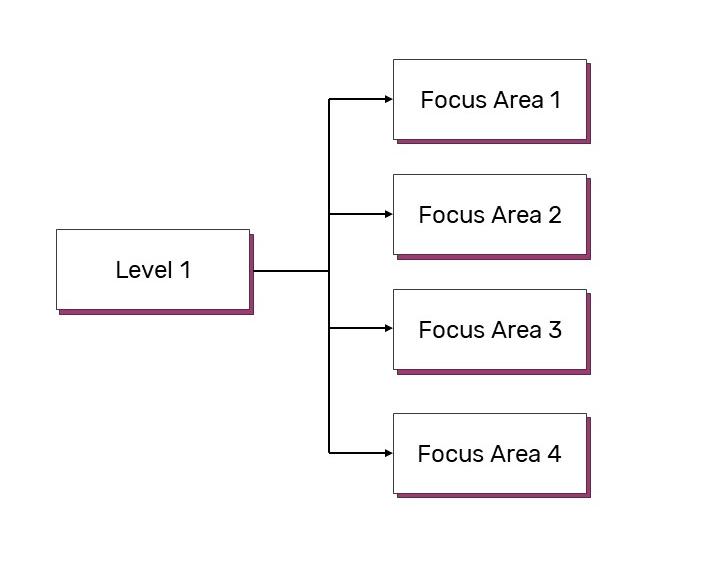 P5_Hypothesis02.jpg