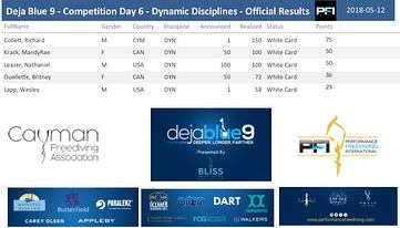 May12_Dynamic Results.jpg