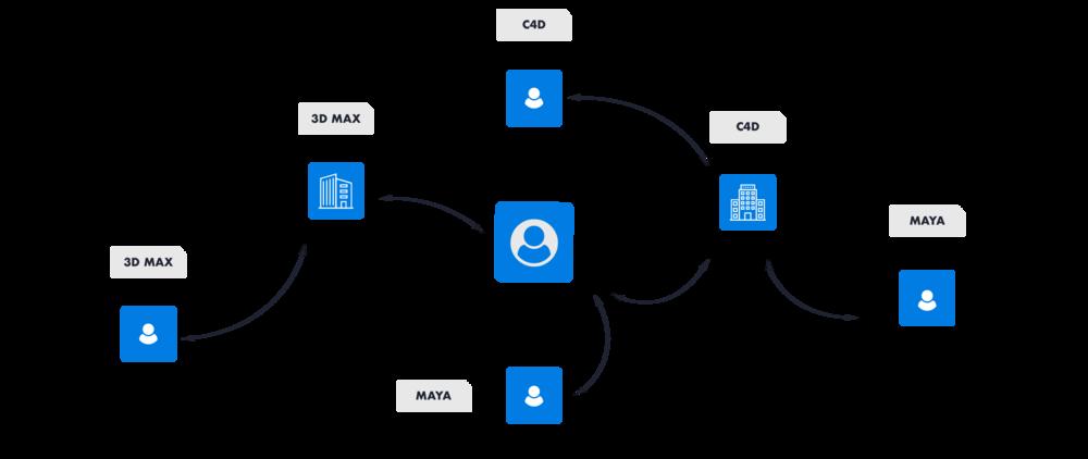 workflow-agencies.png