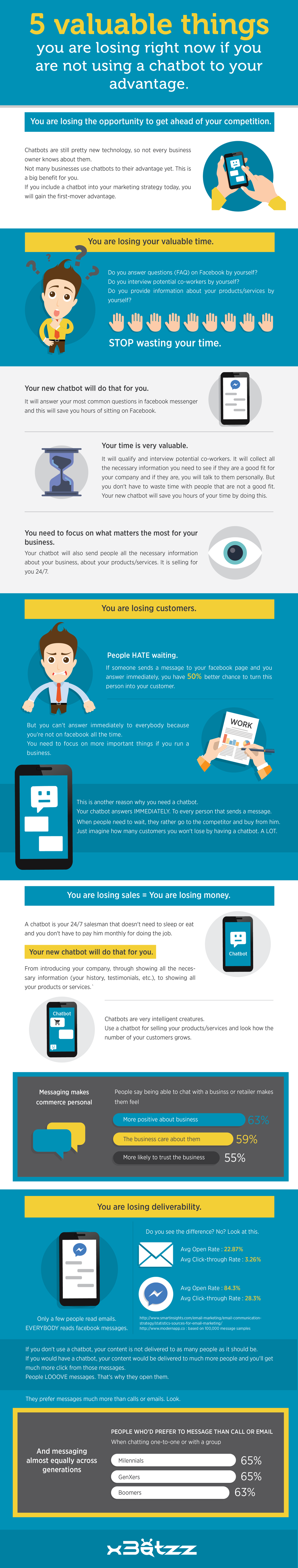 5 things you are losing if you are not using a chatbot.png
