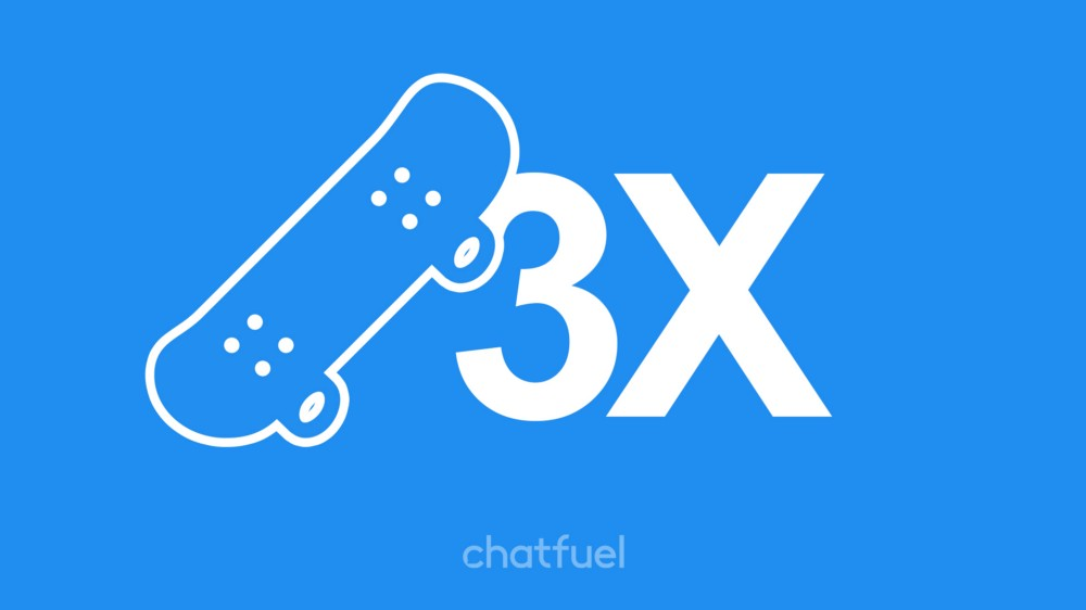 Skateboard Brand Triples Sales with a smartBot -
