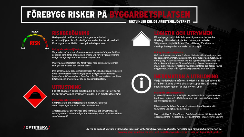 Infographic: Optimera