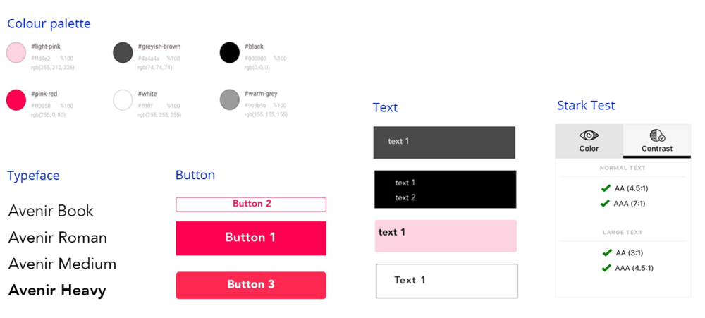 Accessibility and Style Guide for the final prototype.