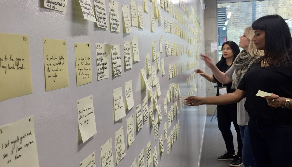 Affinity mapping responses from 13 user interviews