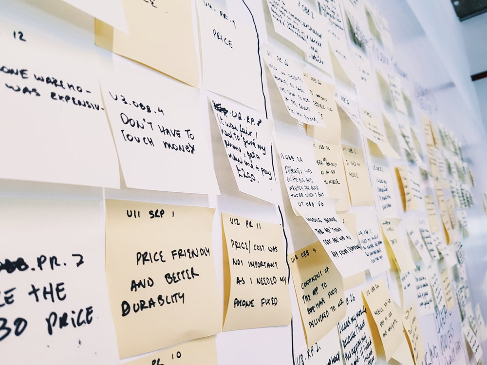 Affinity Map themes from User Interviews