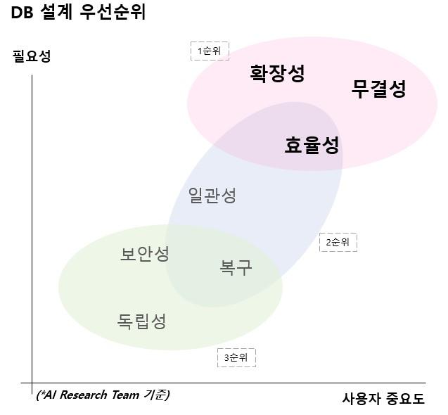 [출처: QRAFT Technologies AI Research Team]