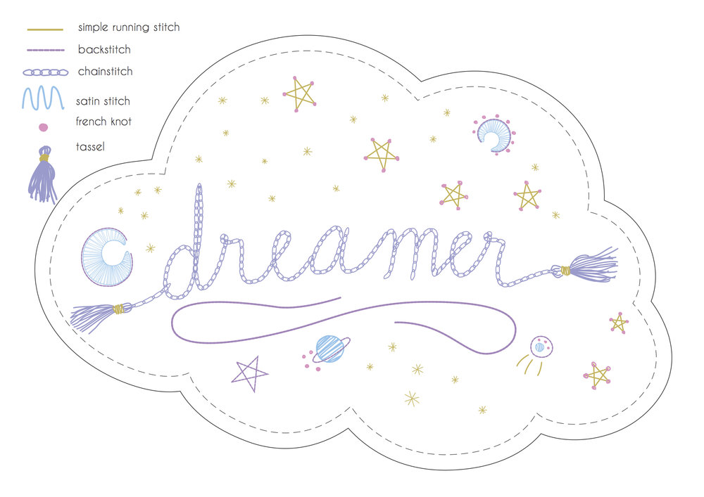 Dreamer cushion artwork.jpg