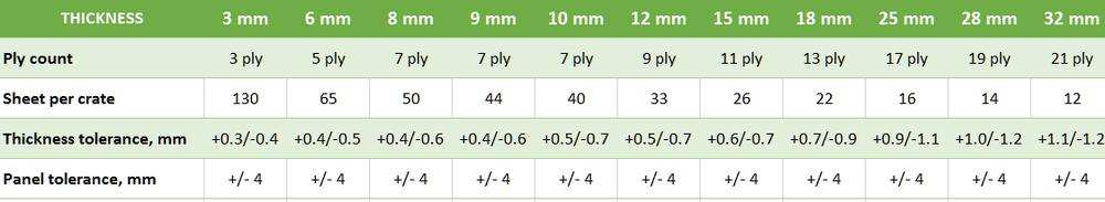 5x5 birch plywood sizes plywood_ru..png