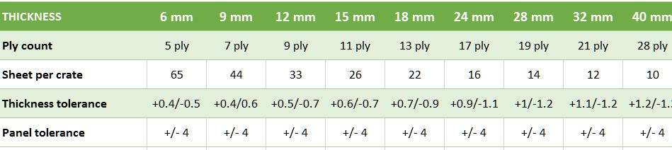 8x4 birch plywood sizes plywood_ru..png
