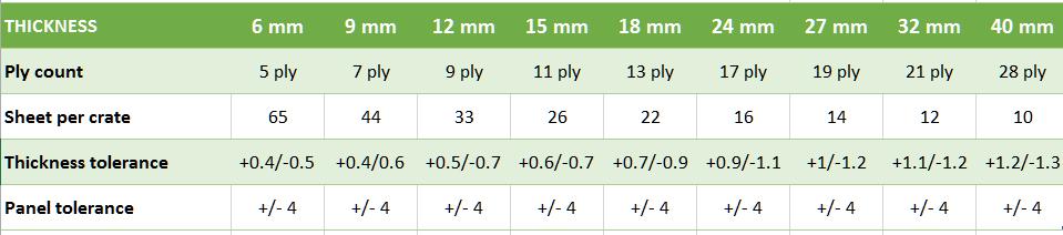 5x10 birch plywood sizes plywood_ru..png