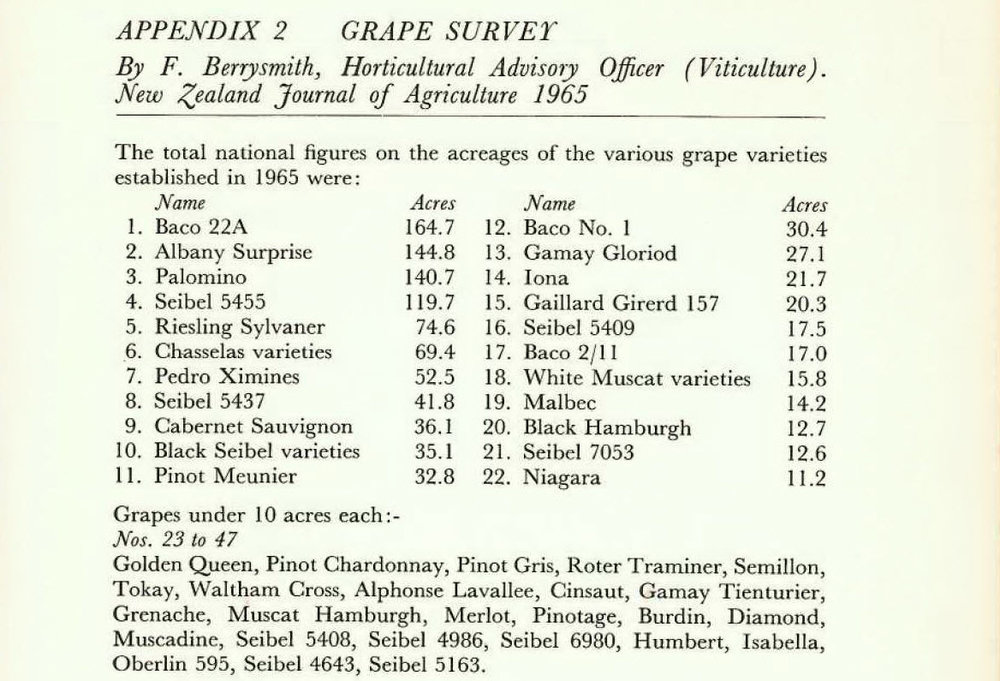 top10_grapesnz1965.jpg