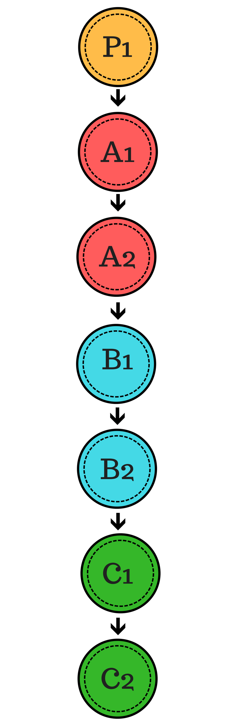 7 Levels to Mastery - We have developed an efficient curriculum that will be tailored to your specific objectives and goals.*This is confusing: 7 levels and then it is called P1, A1- just call it Level 1, 2, 3, etc}*The 48 hours is confusing because it could imply 2 day cycle which is what I thought.*Change it to 50 hours or call it
