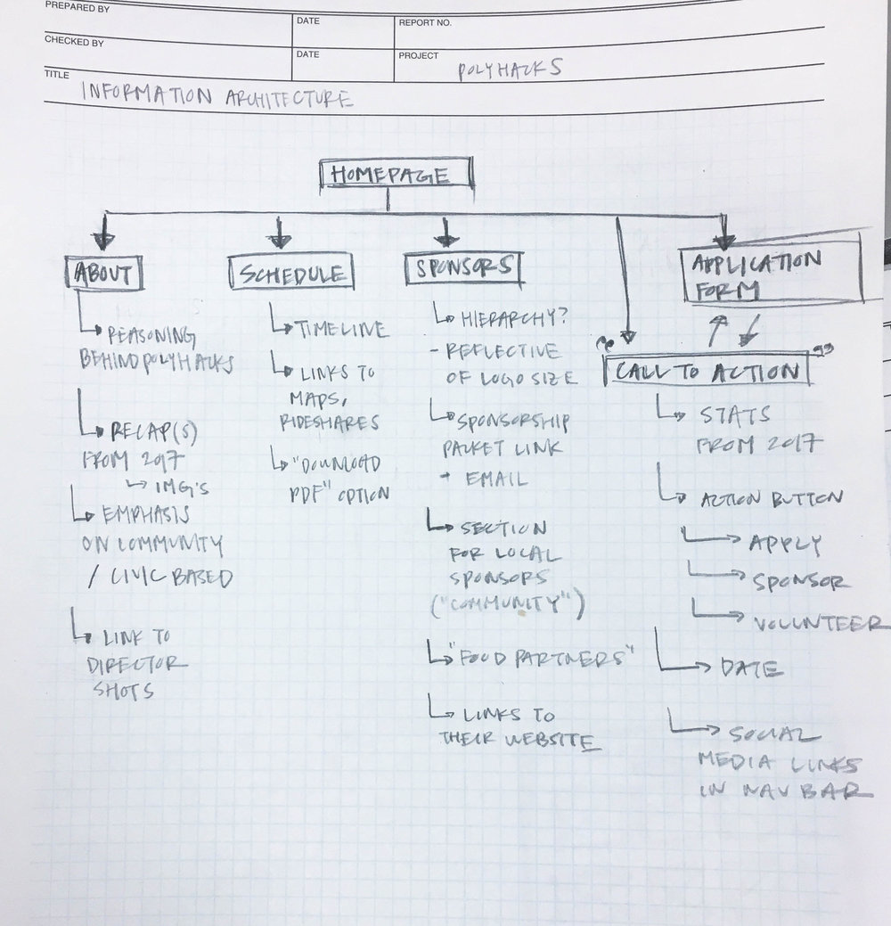 sketch - info arch.jpg