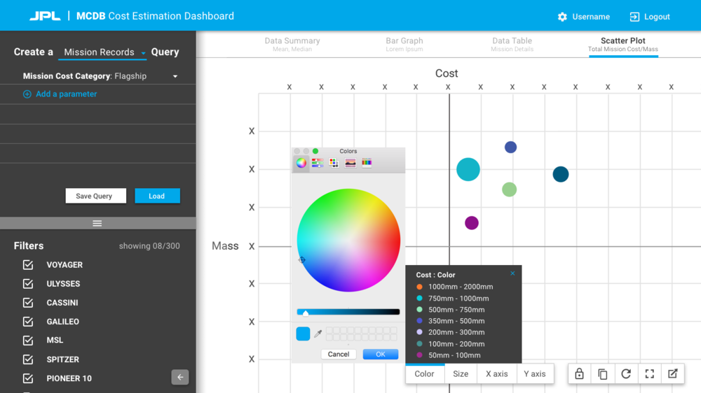 Adjust color of data with color wheel