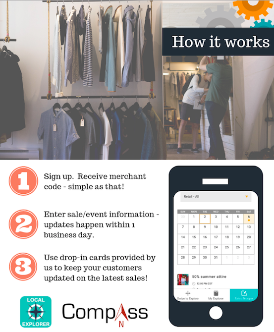 How it works - Retail Events