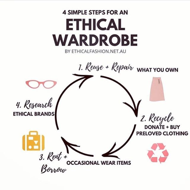 We are passionate about people and our planet. We want to encourage you to repair your garments!  Now offering basic repairs in packs of 5x garments or packs of 10x.  Contact us if you would like to upcycle your sweet threads.  Price included pick up & delivery 📦