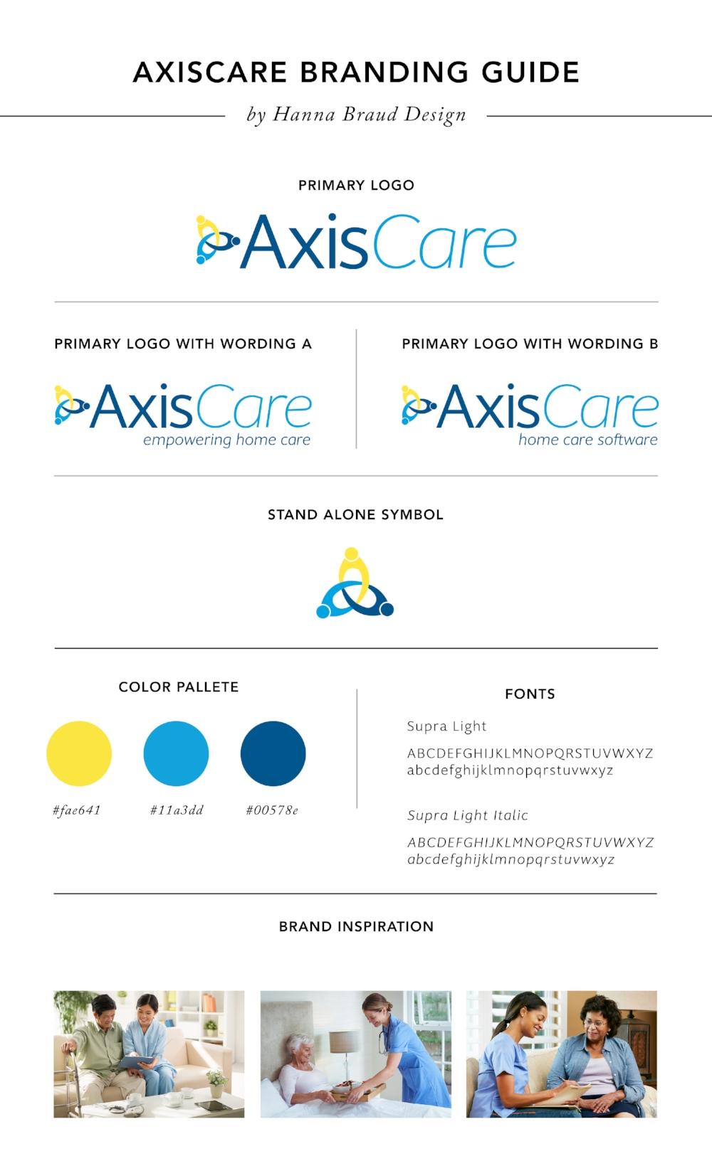 Custom Branding Guide