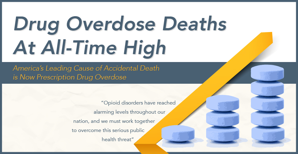 Opiod-Deaths-Skyrocket.jpg