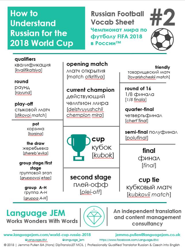 Language JEM_2018 Russian Football Vocabulary_Terminology_Sheet 2.png