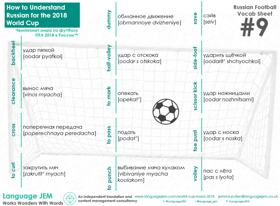 Language JEM_2018 Russian Football Vocabulary_Terminology Sheet 9_The Skills.png