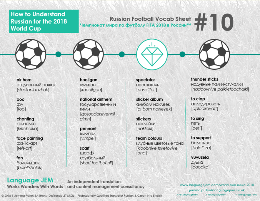 Language JEM_2018 Russian Football Vocabulary_Terminology Sheet 10_The Fans.png