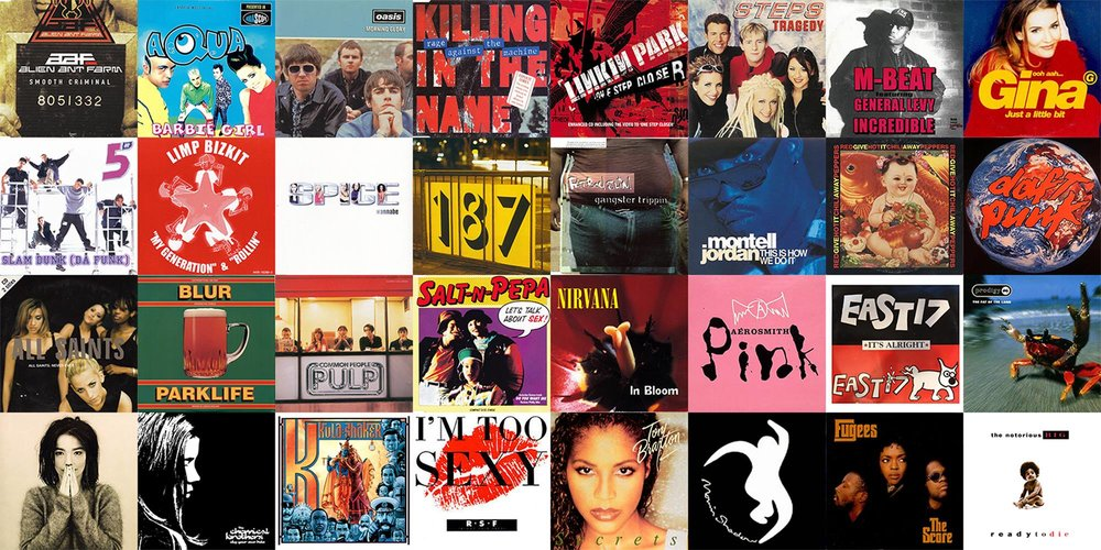 9:30PM - 2AM  Mr Duffy's RETRO RELOAD - expect all things 90's:Brit pop to Indie to Alt rock and Big Beat. Everybody loves a bit of 90's nostalgia!