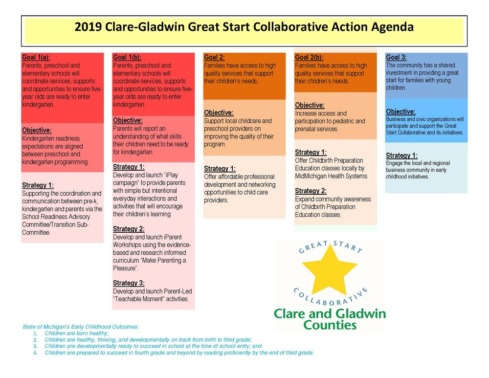 Graphic 2019 Action Agenda Summary PDF version.jpg