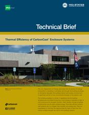 Thermal Efficiency