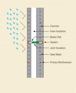 Rain Barriers and Rain Screens.jpg