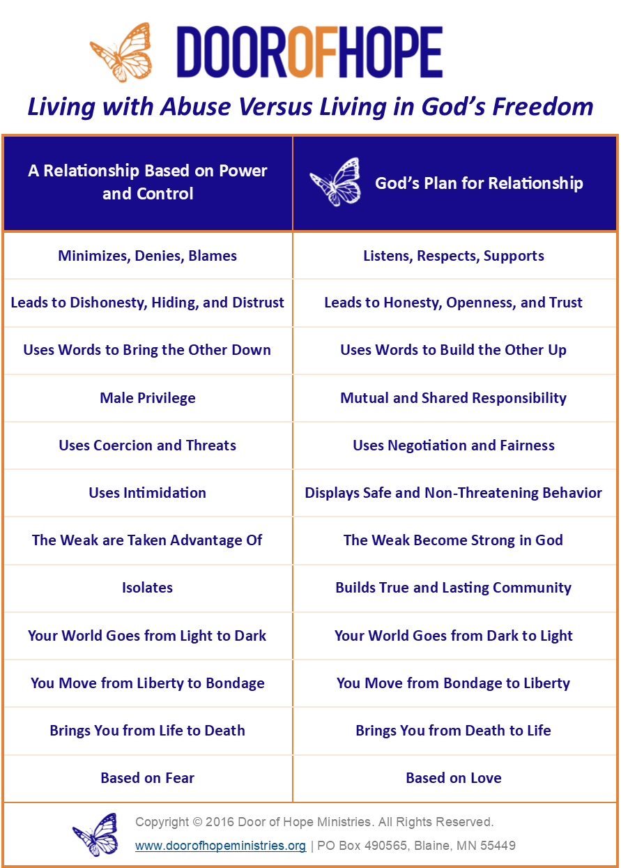 Relationship Table.png