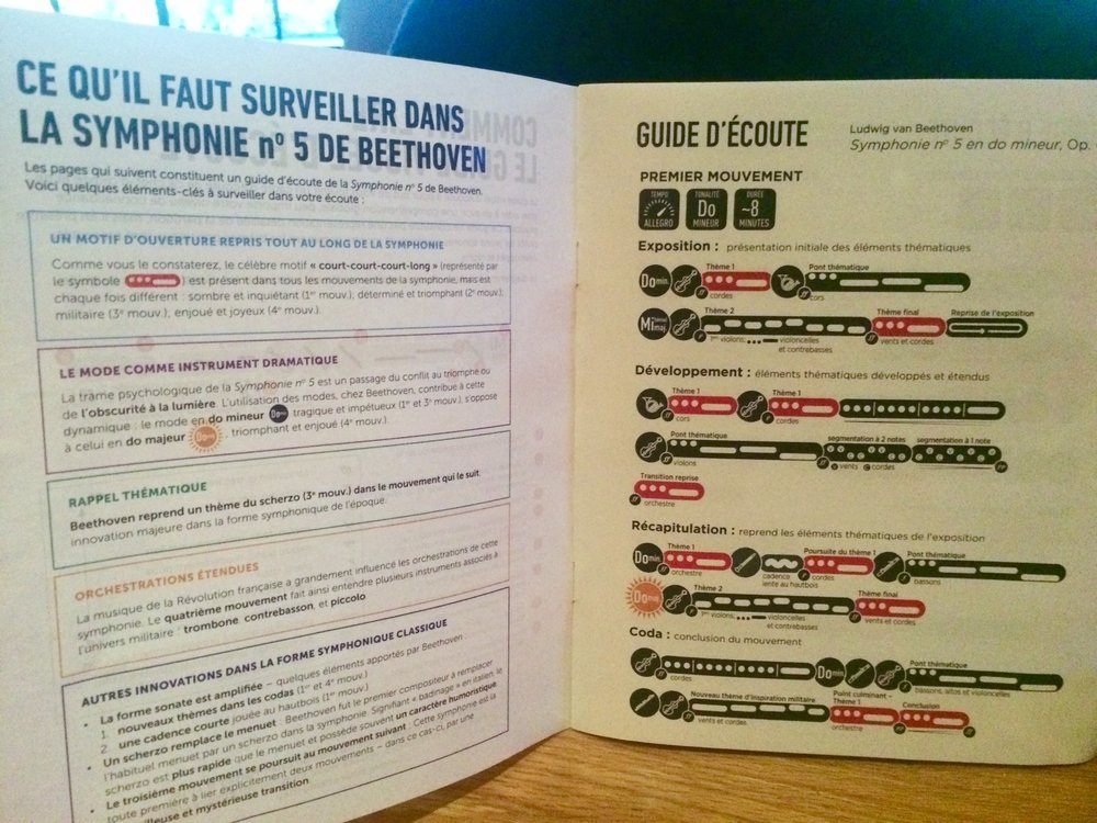 "French-language version of the Beethoven Symphony No. 5 Visual Listening Guide with custom ""What to Listen for in Beethoven's Fifth Symphony"" page. First created for the National Arts Centre Orchestra."