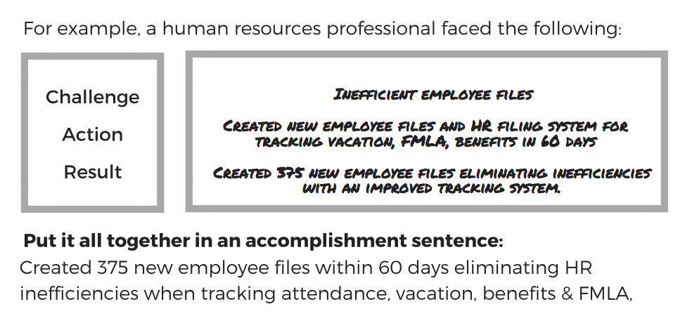 Bullet point example, Hinge Resume Collaborative.png