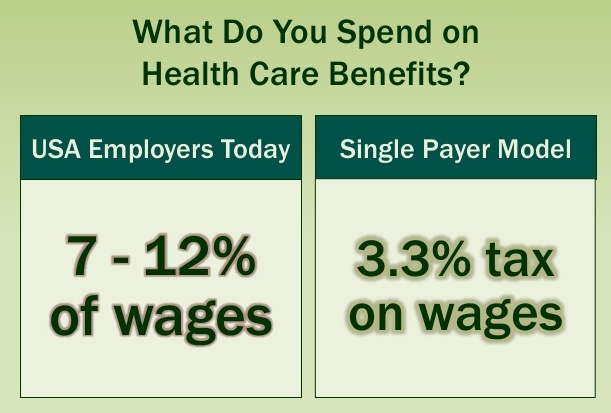 business-case-for-single-payer-46-638.jpg