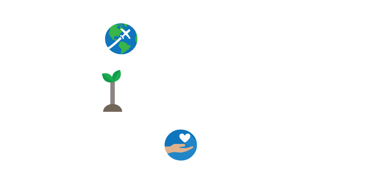Global Minded Project