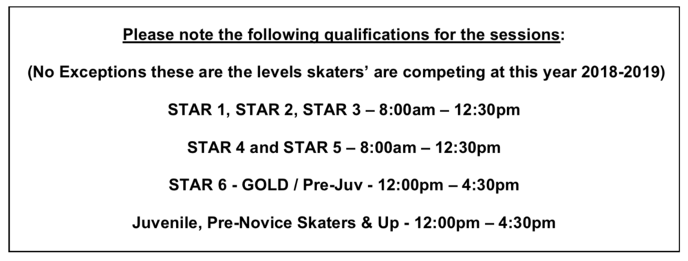 Skating Levels.png