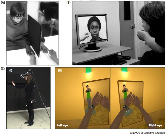 BODYSWAPPING ILLUSIONS — (A) The Rubber Hand Illusion (B) The Enfacement Illusion (C) Immersive Virtual Reality |   Trends in Cognitive Science , Maister et al