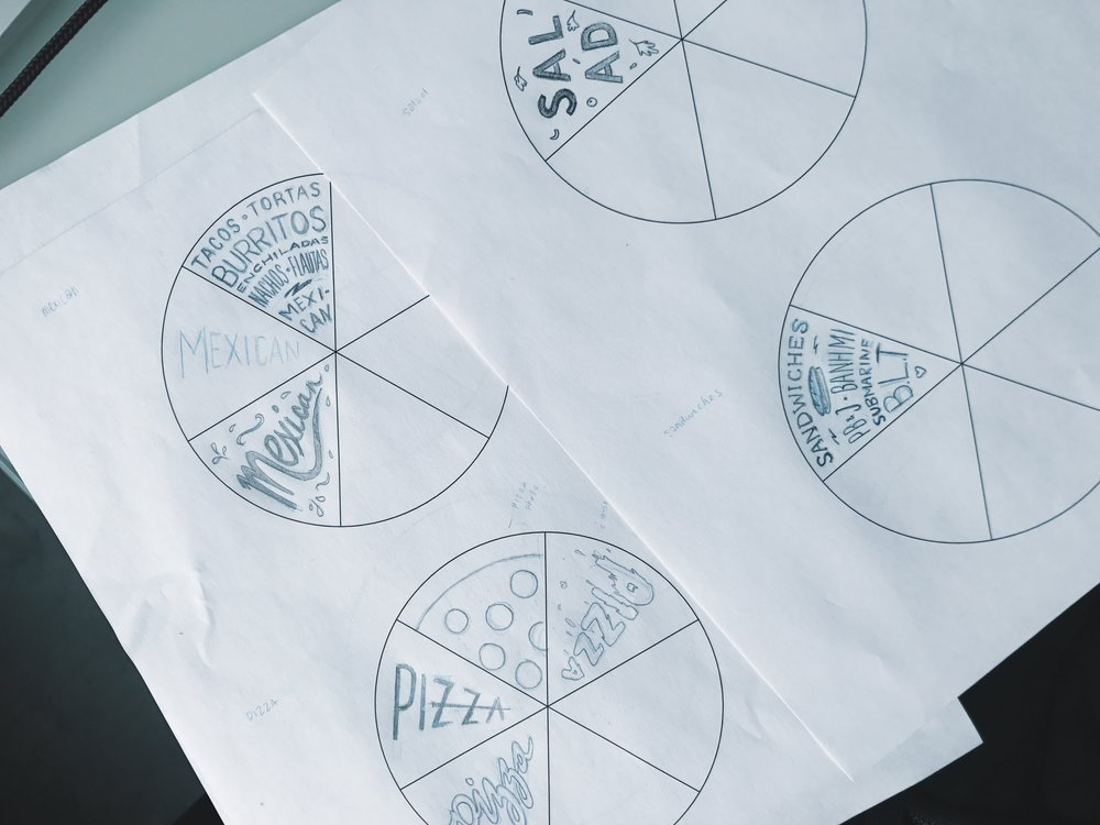 Initial sketches for some options for the lunch option spinner plate.
