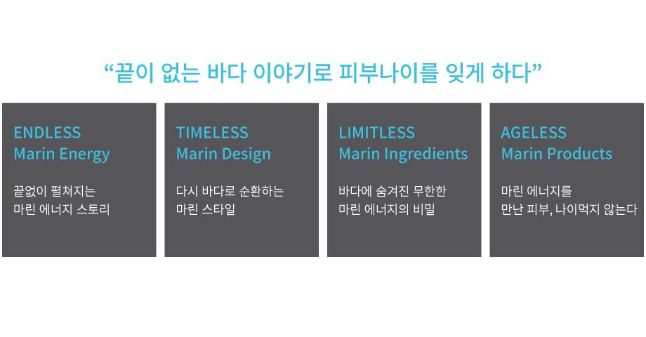 브랜드의 요소요소를 하나의 흐름으로배열하기