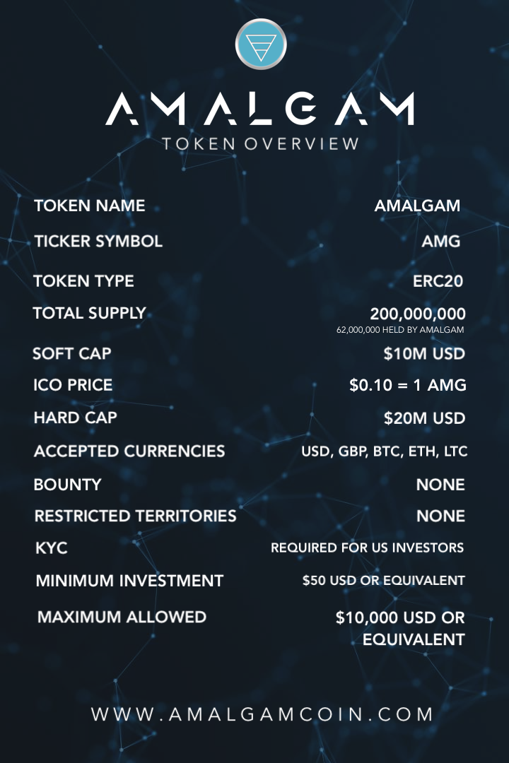 AMG Token Overview.png