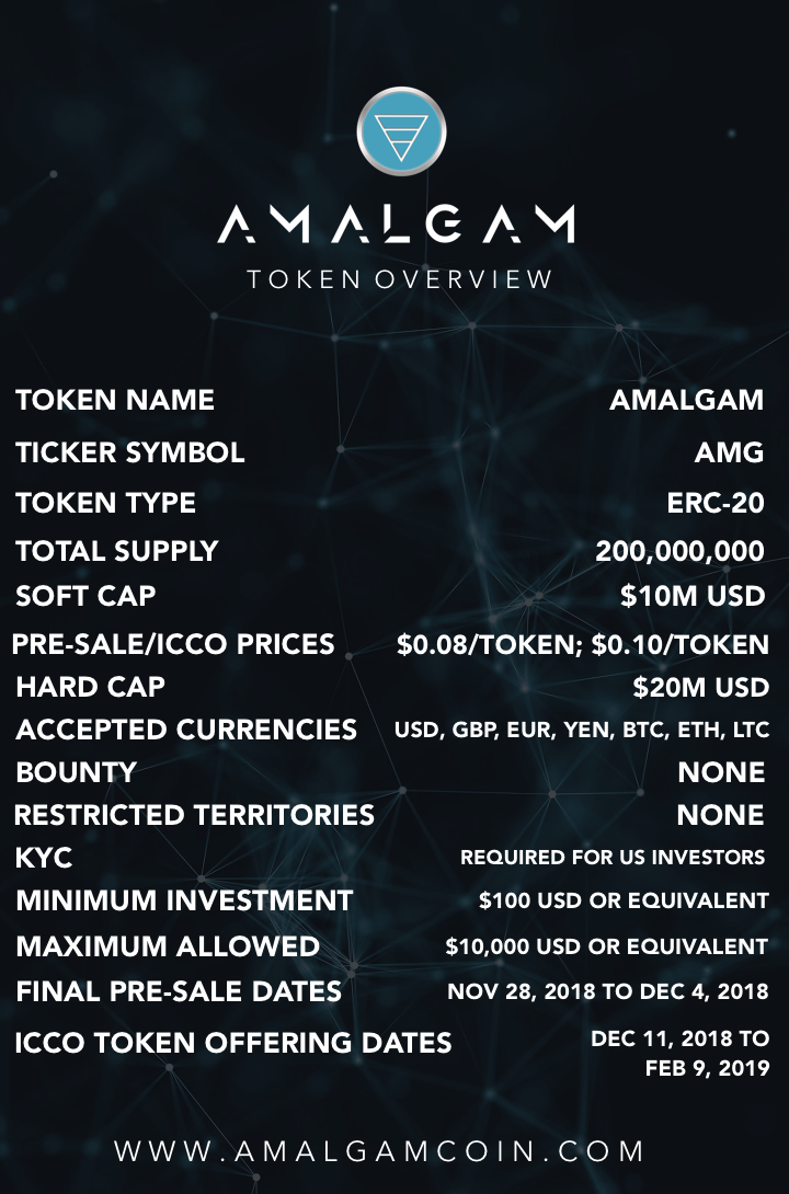 AMG TOKEN ICO OVERVIEW.png