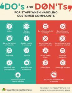 customer-emergencies-director-on-call