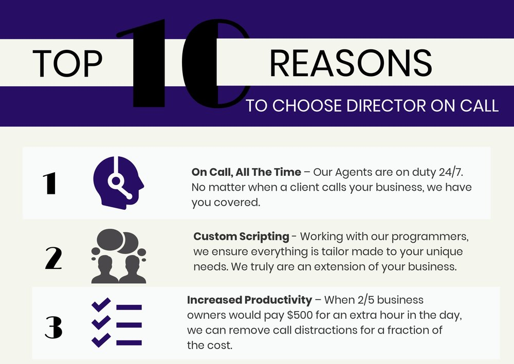Top 10 Reasons to Choose Director On Call