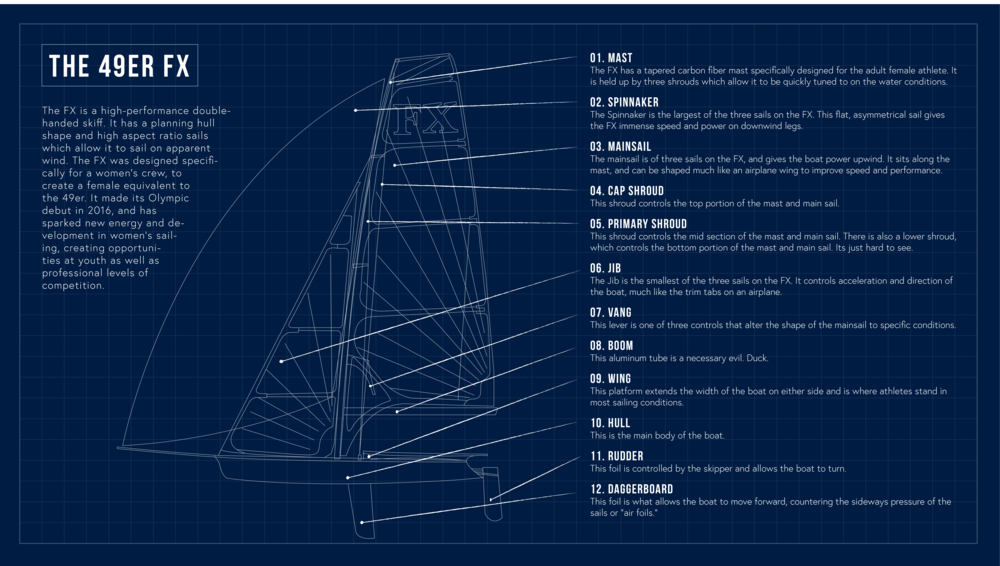 Blueprint_Boat_2.png