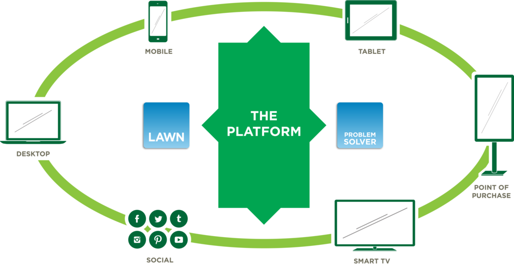 Platform_diagram.png
