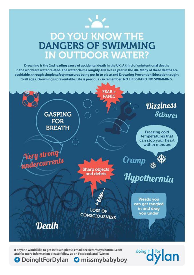 dangers poster.jpg