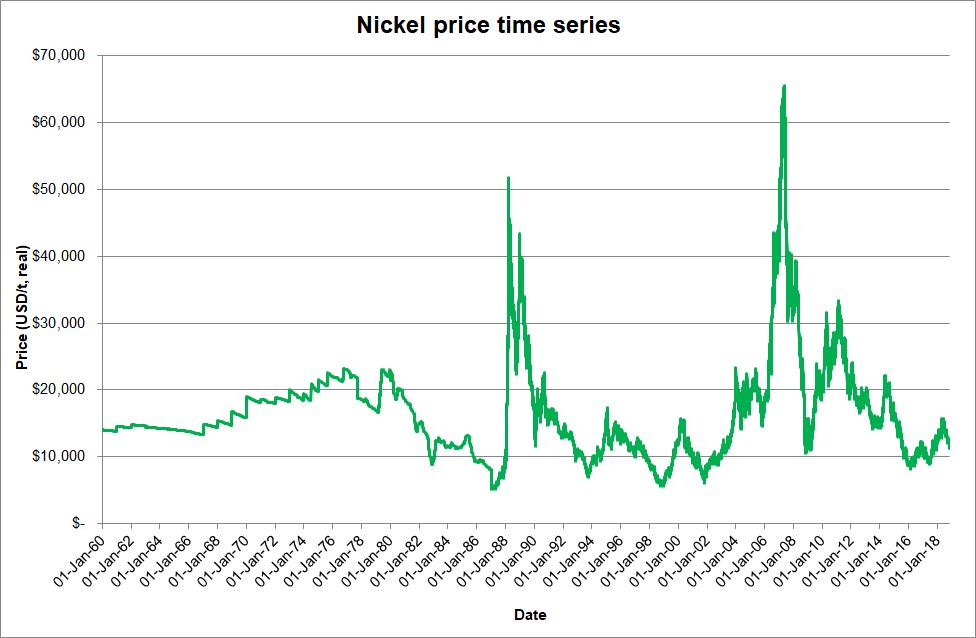 Nickel.png
