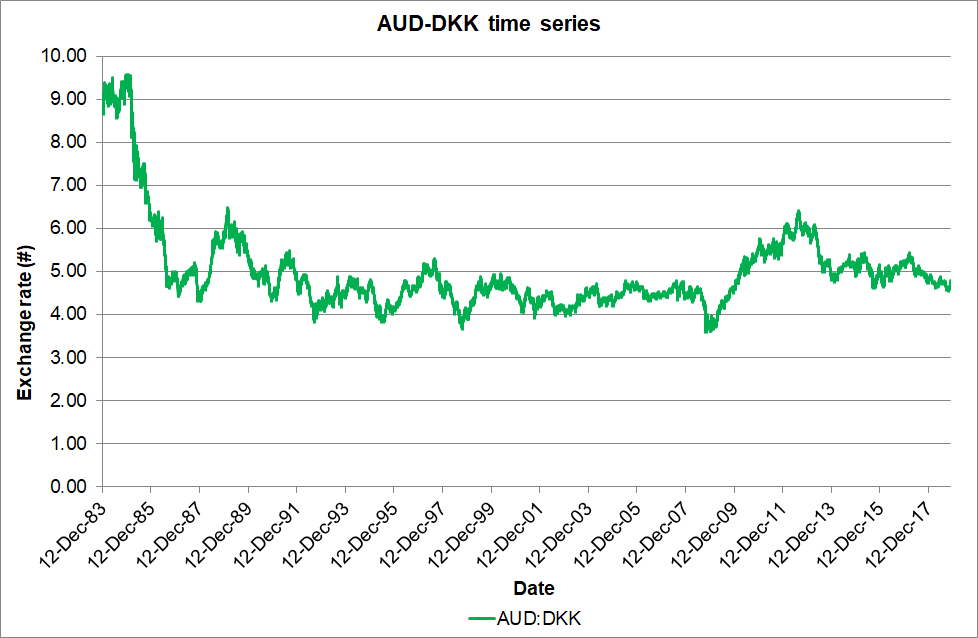 DKK.png