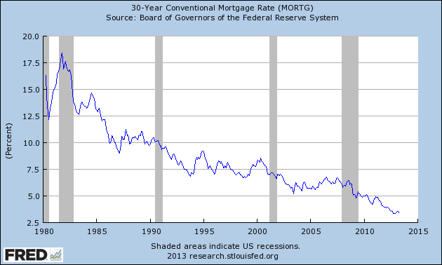 30 yr mortgage rates