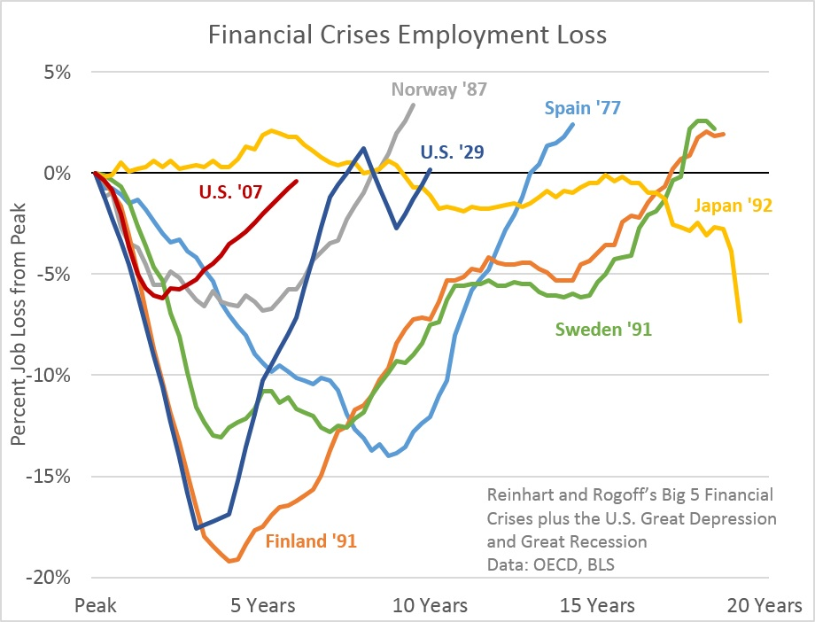 rrfinancialcrisesV2